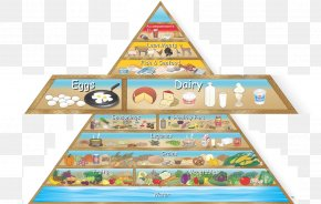 Health - Food Pyramid Health Food Nutrition PNG