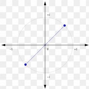 Mathematics - Imaginary Number Imaginary Unit Complex Number Unit Circle PNG