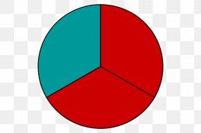 Circle - Circle Fraction Pie Chart Magnitude Mathematics PNG