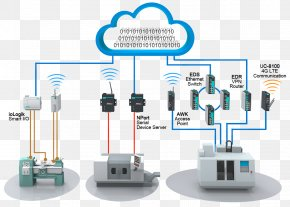Industrial Plants - System Wireless Internet Computer Network Factory PNG