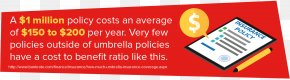 21st Century Insurance - 21st Century Insurance Umbrella Insurance Vehicle Insurance Farmers Insurance Group PNG