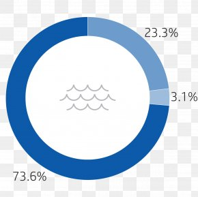 Water Supplies - Logo Water Footprint Organization Product Sustainable Development PNG