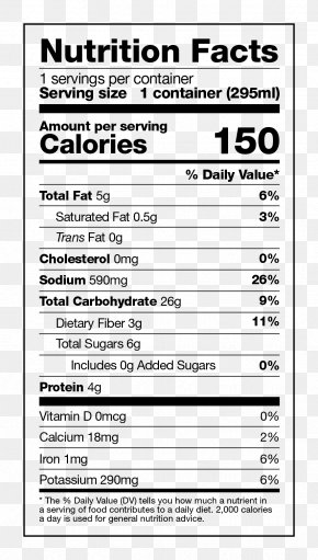 Nutrition Facts Label Food And Drug Administration PNG