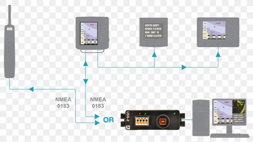 NMEA 0183 NMEA 2000 Wiring Diagram Electronics Electrical ... Nmea Wiring on raymarine seatalk wiring, synchro wiring, transducer wiring, nasa wiring, abyc wiring, usb wiring, smartcraft wiring,