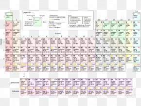 Bar Table - Periodic Table Chemical Element Chemistry Atomic Number Mass Number PNG