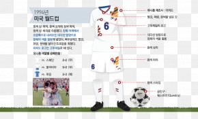 World Cup - 1954 FIFA World Cup South Korea National Football Team Technology History PNG