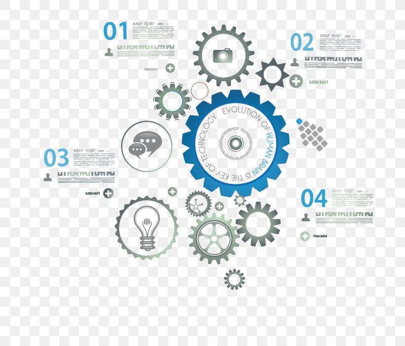 Custom Software Software Development Business Application Software Png 700x700px Custom Software Application Software Area Brand Business