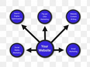 Digital Marketing Consultant - Digital Marketing Search Engine Optimization Viral Marketing Marketing Strategy PNG