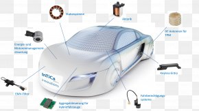 Car - Car Technology InTiCa Systems Automotive Industry Motor Vehicle PNG