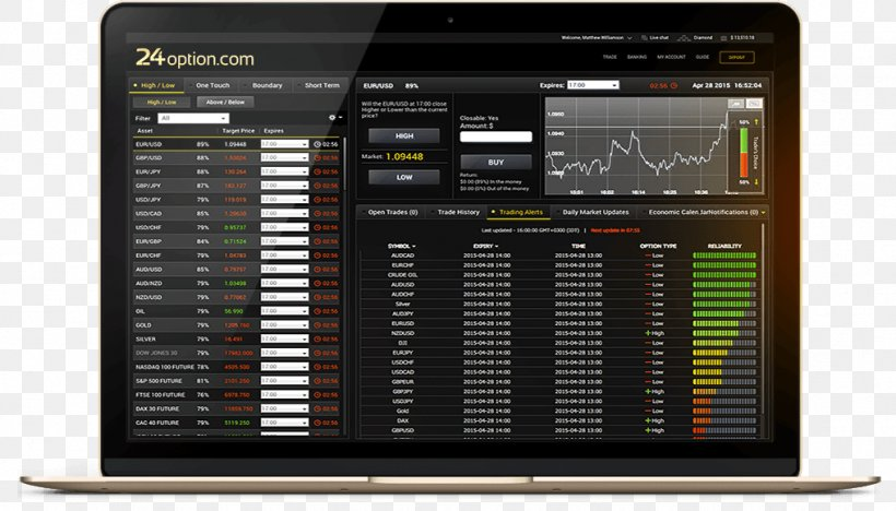 Cyprus securities and exchange commission binary options binary options auto traders