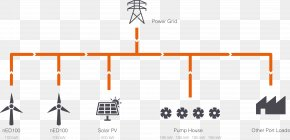 Energy - Distributed Generation Diagram System Renewable Energy Electricity Generation PNG