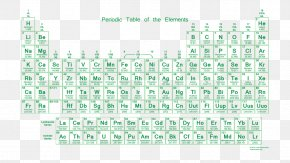 Number Of Table Chart - Periodic Table Chemistry Valence Electron Chemical Element PNG