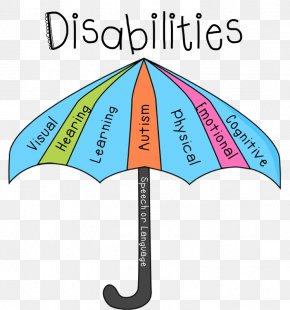 Learning Disability Images, Learning Disability Transparent PNG, Free download