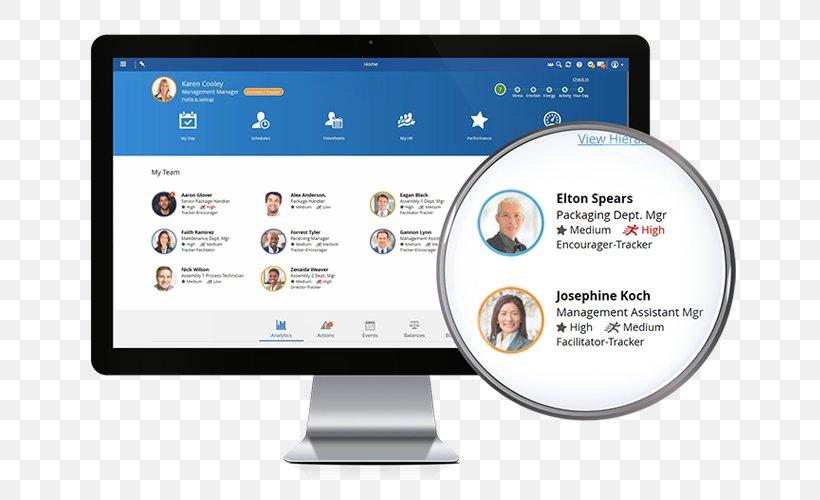 Uber Responsive Web Design Wordpress Computer Software Template Png 700x500px Uber Advertising Brand Communication Computer Monitor