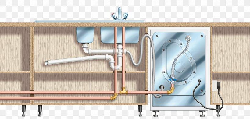 Washing Machine Kitchen Drain Sink, PNG, 1716x819px, Washing Machine, Clothes Dryer, Drain, Gootsteen, Home Appliance Download Free