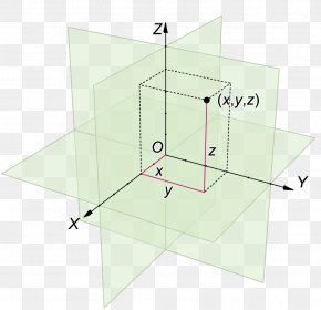 Plane - Cartesian Coordinate System Euclidean Space Cartesian Product Point PNG