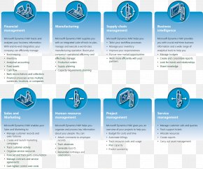Microsoft - Microsoft Dynamics NAV Dynamics 365 Microsoft Dynamics CRM PNG