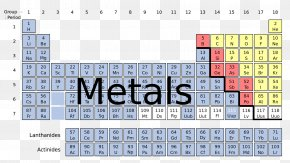 Metallurgy - Nonmetal Chemistry Periodic Table Chemical Element PNG
