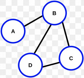 Graph Theory Connectivity Vertex A* Search Algorithm PNG