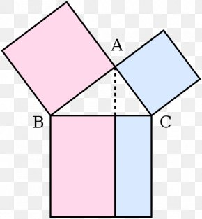 Mathematics - Euclid's Elements Pythagorean Theorem Mathematics Pythagorean Triple Geometry PNG
