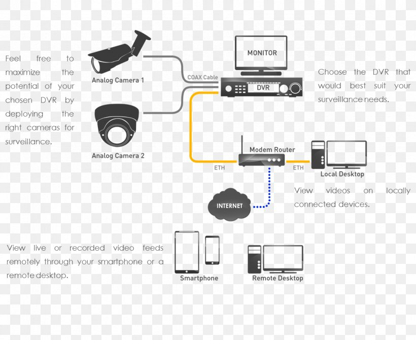 closed circuit television camera wireless security camera surveillance camera graphic surveillance camera diagram #10
