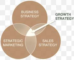 Marketing - Strategic Planning Strategy Business Plan PNG