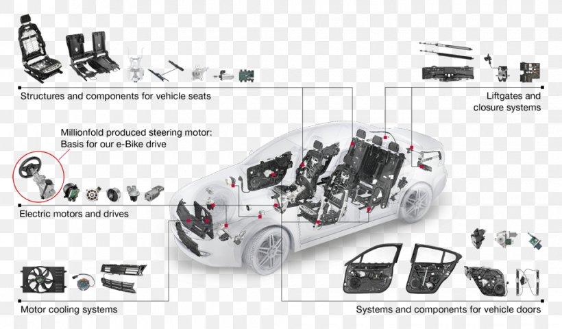 Car Brose Sindelfingen, PNG, 980x574px, Car, Auto Part, Automotive Design, Automotive Exterior, Automotive Industry Download Free