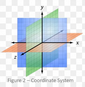 Space - Cartesian Coordinate System Three-dimensional Space Two-dimensional Space PNG