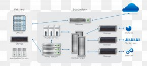 Cohesity Hyper-converged Infrastructure Computer Data Storage Backup PNG