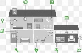 Home Automation - Home Automation Kits House PNG