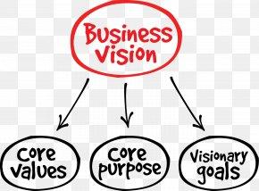 .vision - Vision Statement Strategic Management Strategic Planning Strategy PNG
