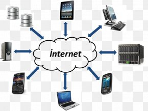 Cloud Computing - Computer Network Bilişim Teknolojisi Internet Cloud Computing Computer Software PNG