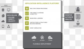 Kalyan Industries Yamuna Nagar Haryana - Application Performance Management Big Data Analytics Screenshot AppDynamics PNG