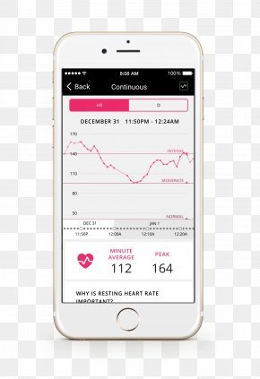Runtastic Heart Rate Pro - Smartphone Activity Tracker Heart Rate Exercise Sleep PNG
