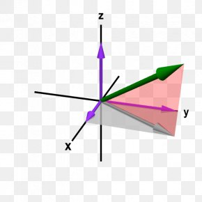 Geomentry - Three-dimensional Space Projection Cartesian Coordinate System PNG
