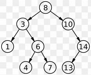 Svg - Binary Search Tree Binary Tree Data Structure Binary Search Algorithm PNG