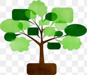 Symbol Flowerpot - Green Leaf Tree Clip Art Plant PNG