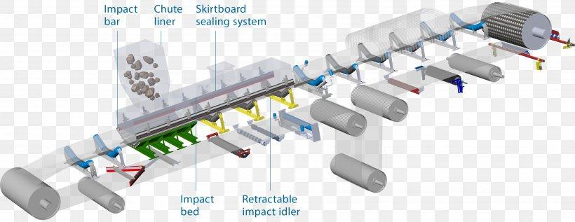 Conveyor Belt Idler-wheel Conveyor System Lineshaft Roller Conveyor Pulley, PNG, 3438x1333px, Conveyor Belt, Belt, Conveyor Pulley, Conveyor System, Diagram Download Free