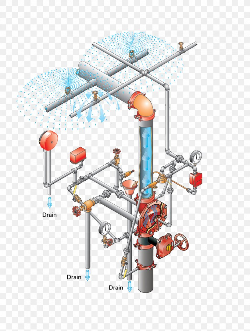 Fire Sprinkler System External Water Spray System Fire Protection Fire Suppression System Png 1010x1337px Fire Sprinkler