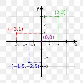 Plane Negative Space Icon - Cartesian Coordinate System Abscissa And Ordinate Plane Line PNG