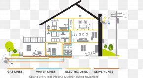 Protect Water Resources - Home Warranty Electricity House Electrical Wires & Cable PNG