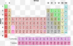 Korean Alphabet - Periodic Table Chemical Element Chemistry Symbol Atom PNG