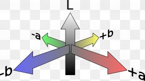 Technology - CIELAB Color Space International Commission On Illumination Cartesian Coordinate System PNG