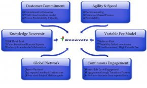 Value Proposition - Value Proposition Service Business Customer PNG