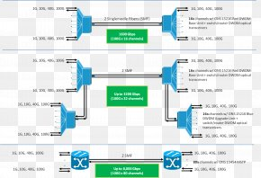 Brief Introduction - Single-mode Optical Fiber Small Form-factor Pluggable Transceiver 100 Gigabit Ethernet Multi-mode Optical Fiber PNG