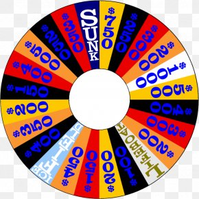 Fortune Wheel - The Secret Of Monkey Island Monkey Island 2: LeChuck's Revenge Daytona USA Game Show Video Game PNG