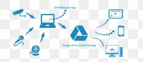 Cloud Computing - OneDrive Google Drive Dropbox Cloud Storage File Hosting Service PNG