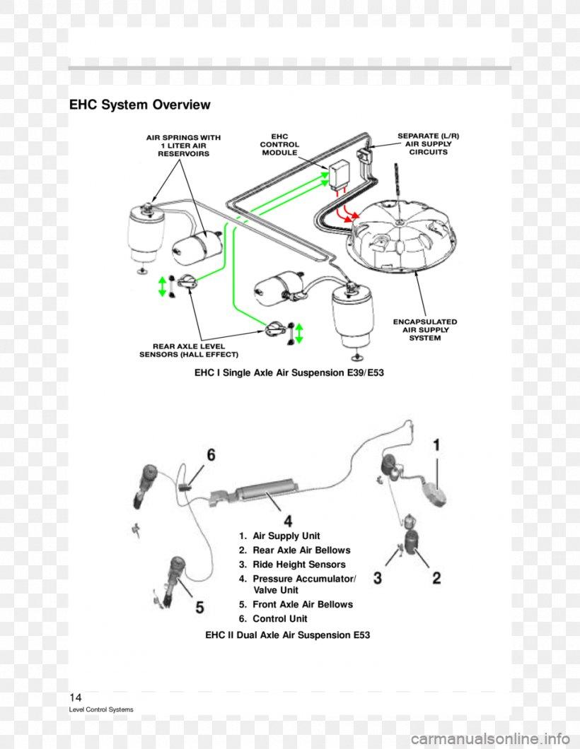 BMW 5 Series BMW X5 Car Wiring Diagram, PNG, 960x1242px, Bmw, Air  Suspension, Area, Auto Part,FAVPNG.com