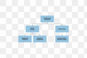 Business - Business Plan Organizational Chart PNG