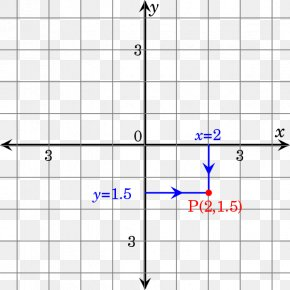 Plane - Analytic Geometry Cartesian Coordinate System Plane PNG